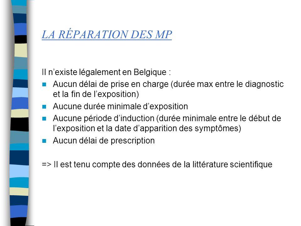 LA RÉPARATION DES MP Il n'existe légalement en Belgique :