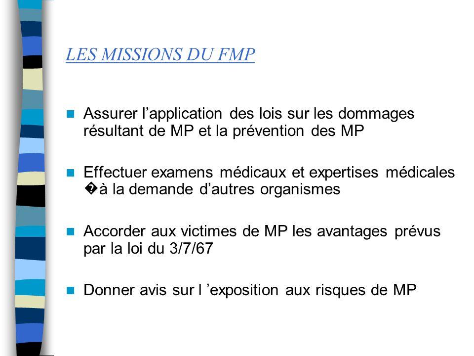 LES MISSIONS DU FMP Assurer l'application des lois sur les dommages résultant de MP et la prévention des MP.