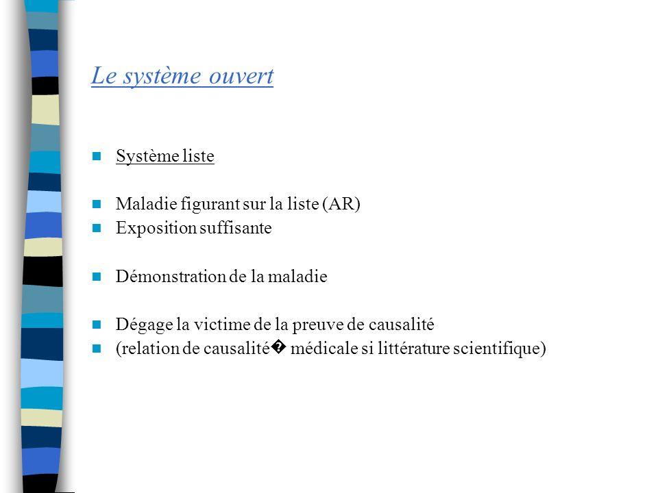 Le système ouvert Système liste Maladie figurant sur la liste (AR)