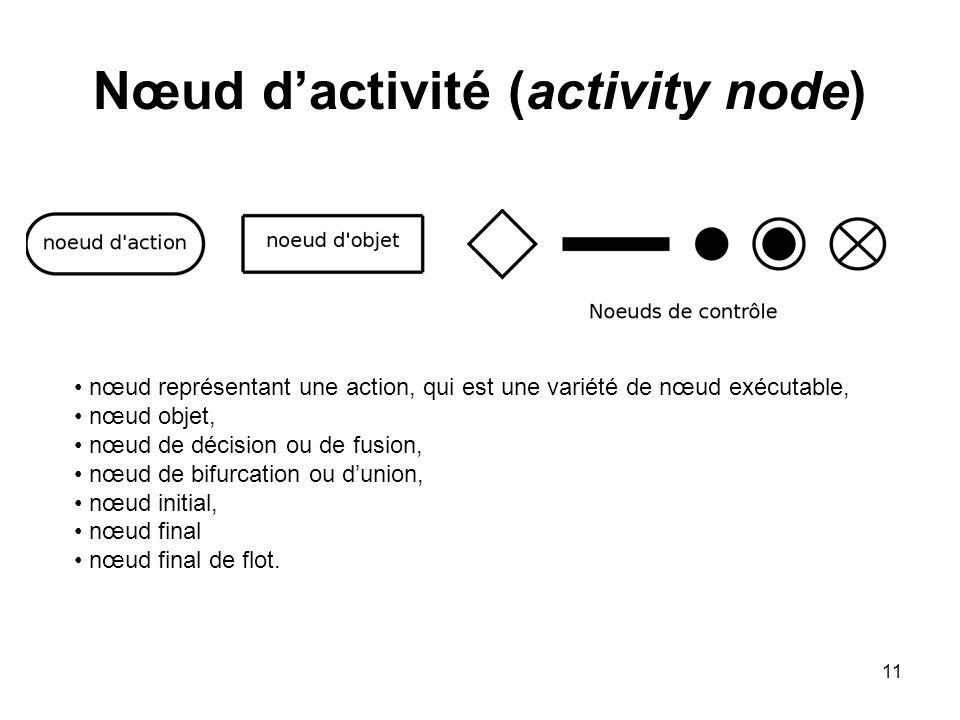Nœud d'activité (activity node)