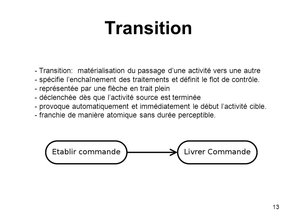 Transition - Transition: matérialisation du passage d'une activité vers une autre.
