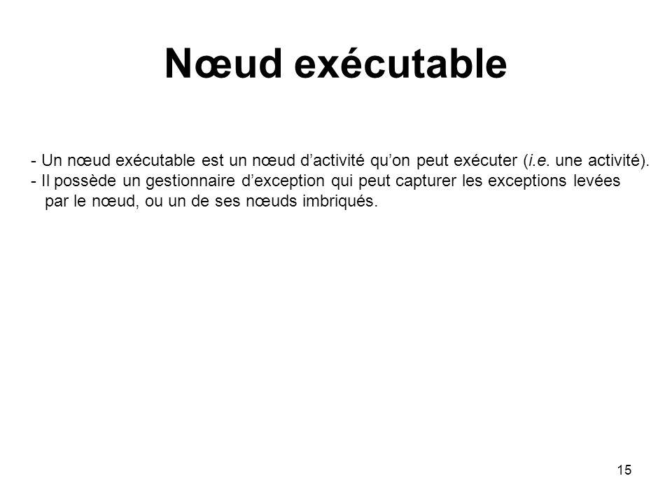 Nœud exécutable - Un nœud exécutable est un nœud d'activité qu'on peut exécuter (i.e. une activité).