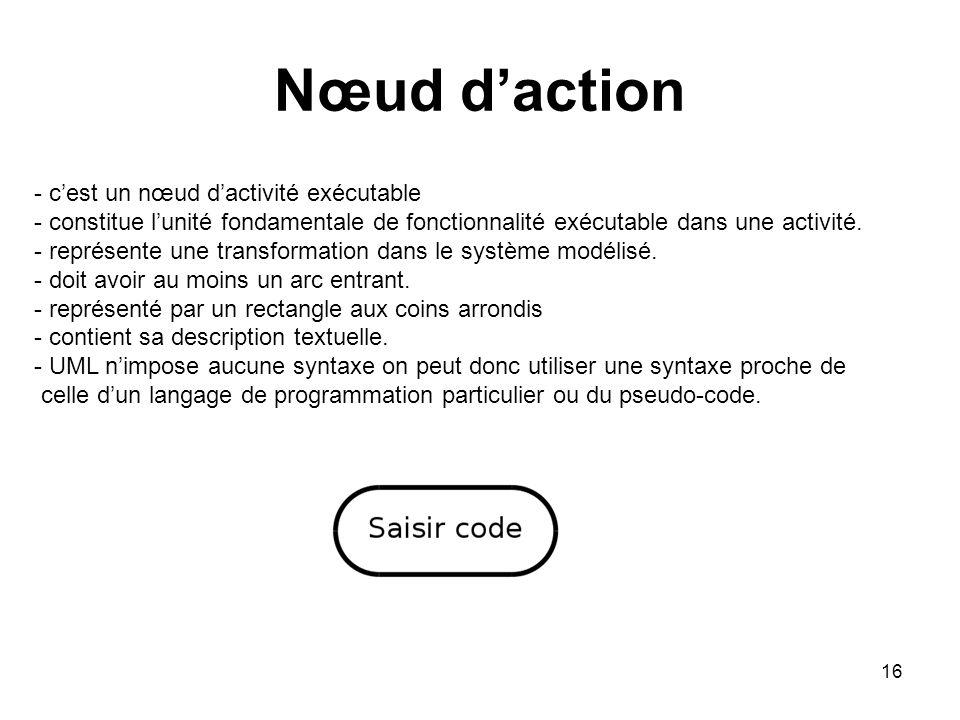 Nœud d'action - c'est un nœud d'activité exécutable