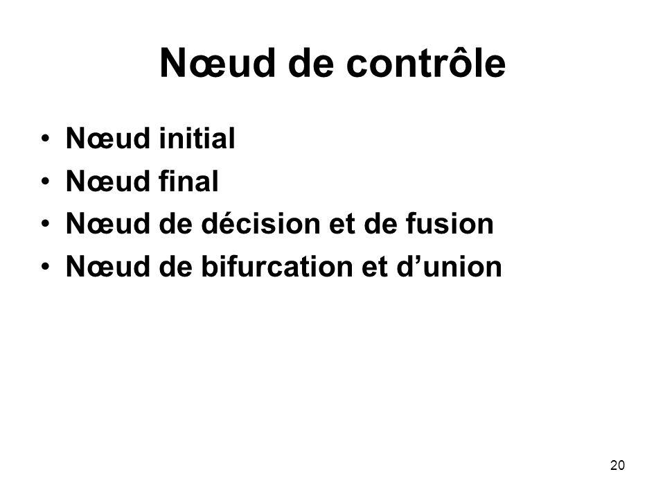 Nœud de contrôle Nœud initial Nœud final Nœud de décision et de fusion