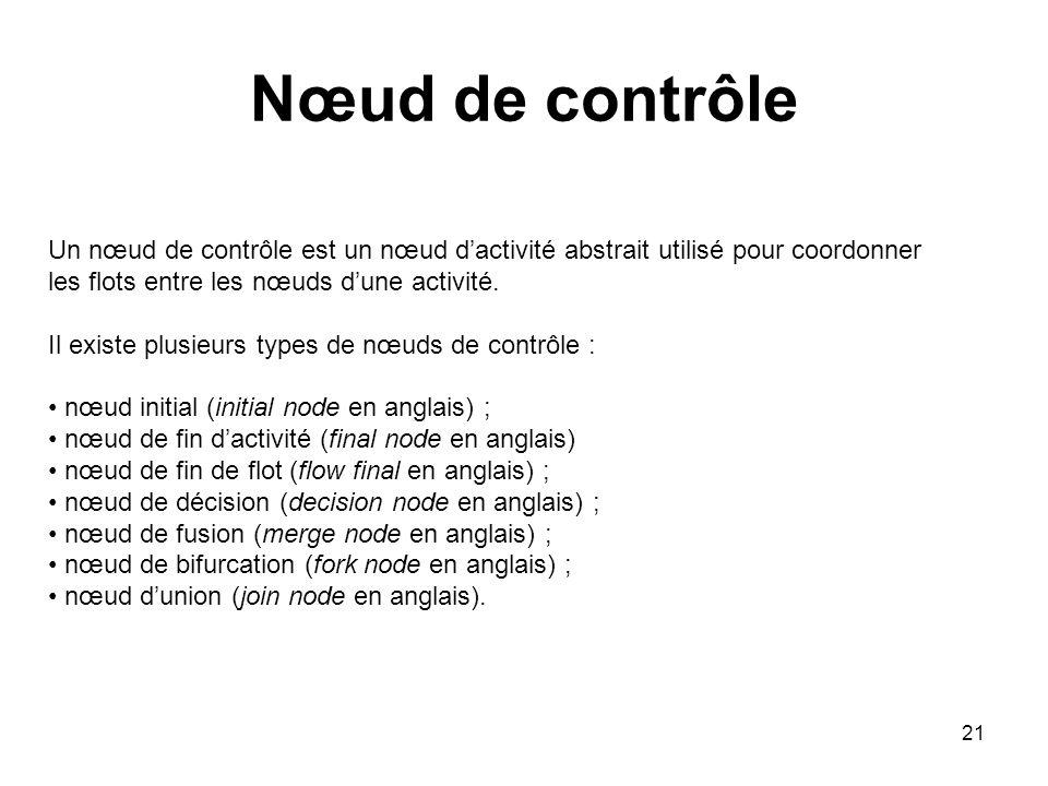 Nœud de contrôle Un nœud de contrôle est un nœud d'activité abstrait utilisé pour coordonner. les flots entre les nœuds d'une activité.