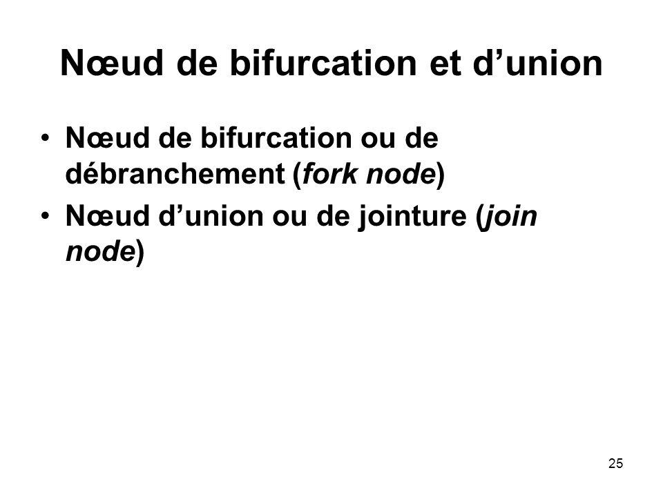 Nœud de bifurcation et d'union