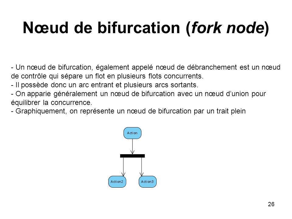 Nœud de bifurcation (fork node)