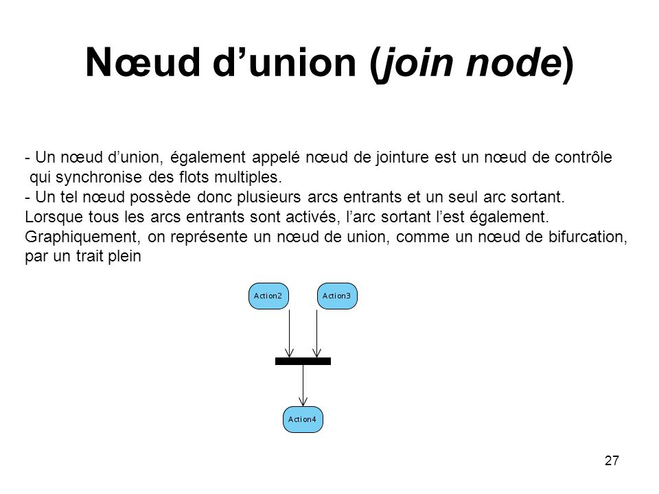 Nœud d'union (join node)