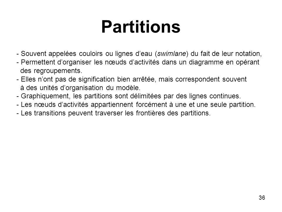 Partitions - Souvent appelées couloirs ou lignes d'eau (swimlane) du fait de leur notation,