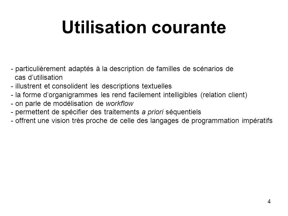 Utilisation courante particulièrement adaptés à la description de familles de scénarios de. cas d'utilisation.
