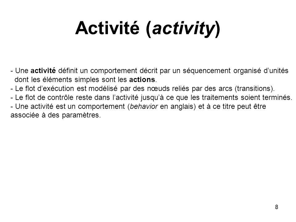 Activité (activity) - Une activité définit un comportement décrit par un séquencement organisé d'unités.
