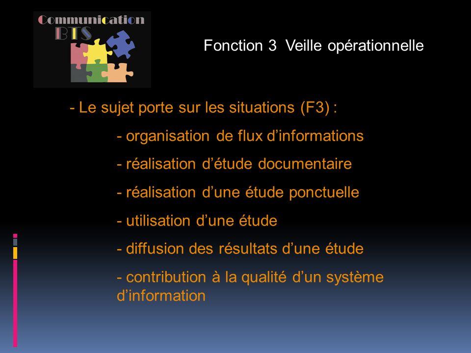 Fonction 3 Veille opérationnelle