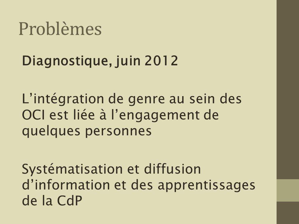 Problèmes Diagnostique, juin 2012