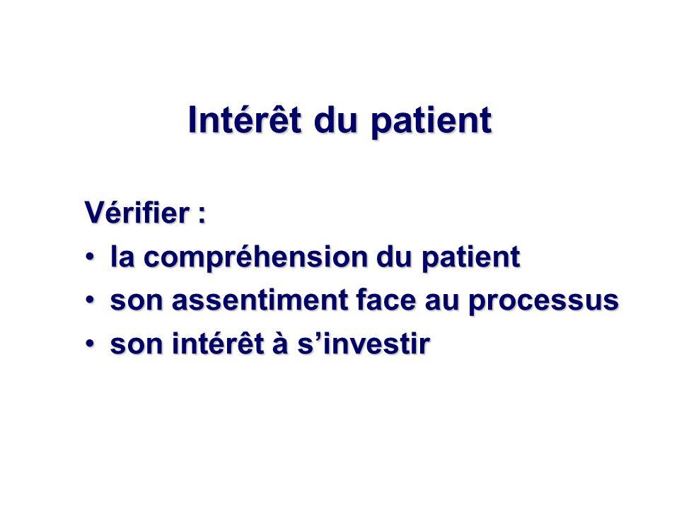 Intérêt du patient Vérifier : la compréhension du patient
