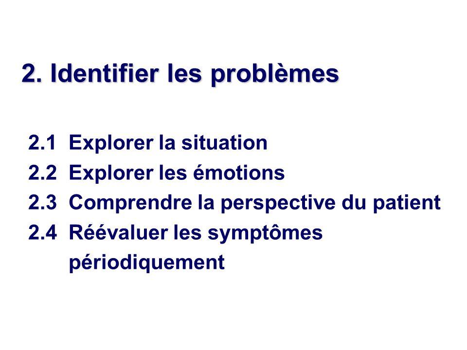 2. Identifier les problèmes