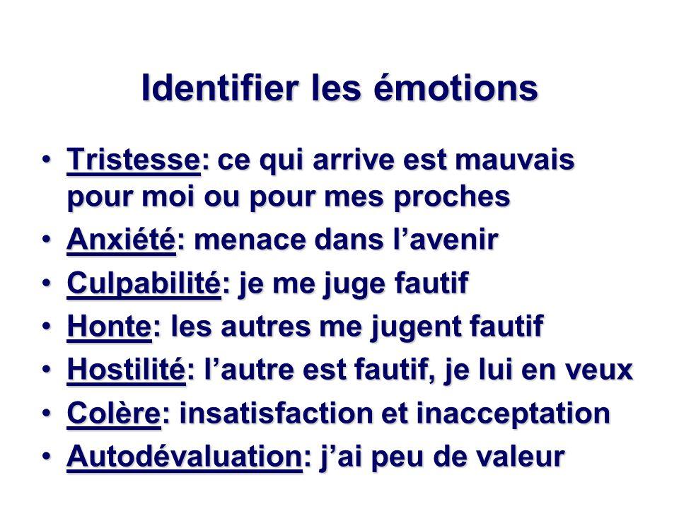 Identifier les émotions