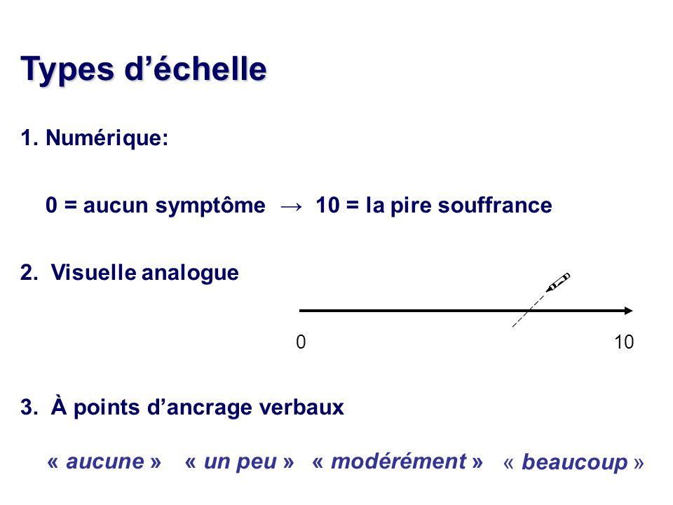 Types d'échelle  Numérique: