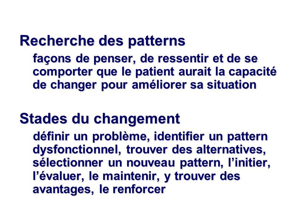 Recherche des patterns
