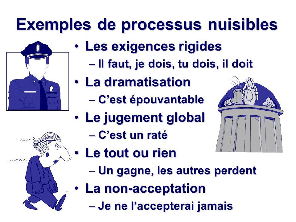 Exemples de processus nuisibles