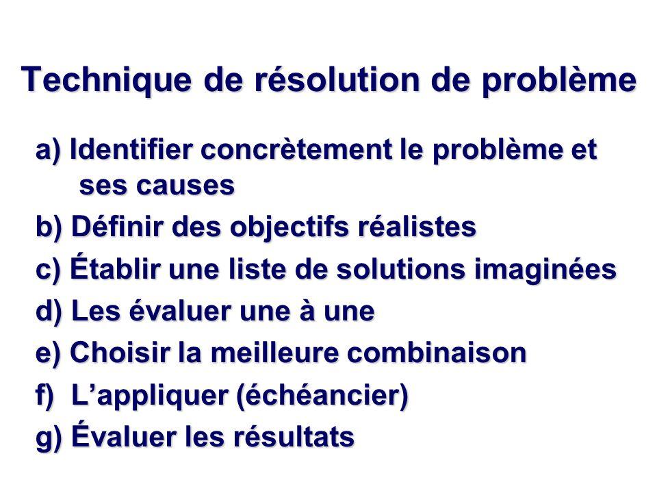 Technique de résolution de problème