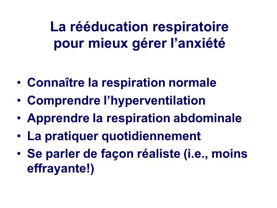 La rééducation respiratoire pour mieux gérer l'anxiété