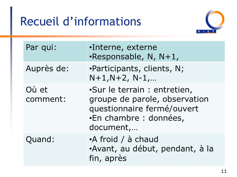 Recueil d'informations