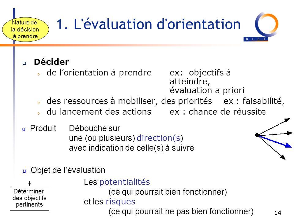 1. L évaluation d orientation