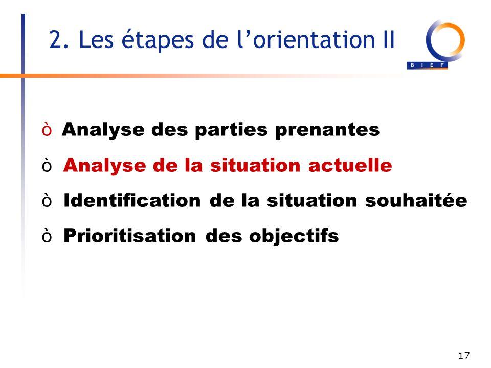 2. Les étapes de l'orientation II