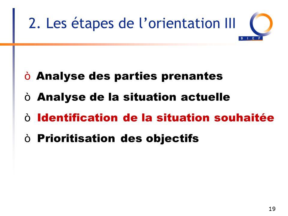 2. Les étapes de l'orientation III