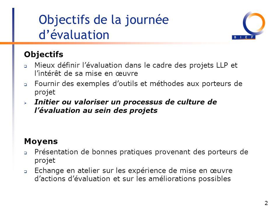 Objectifs de la journée d'évaluation