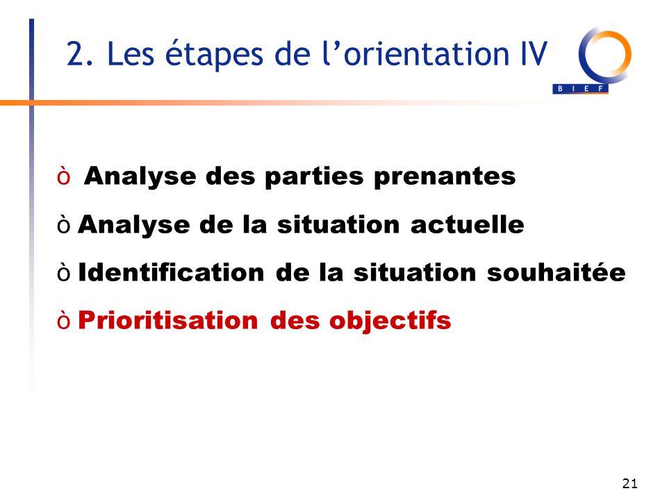 2. Les étapes de l'orientation IV