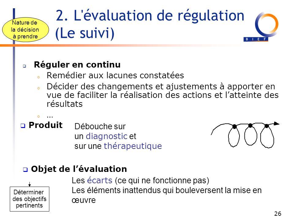 2. L évaluation de régulation (Le suivi)