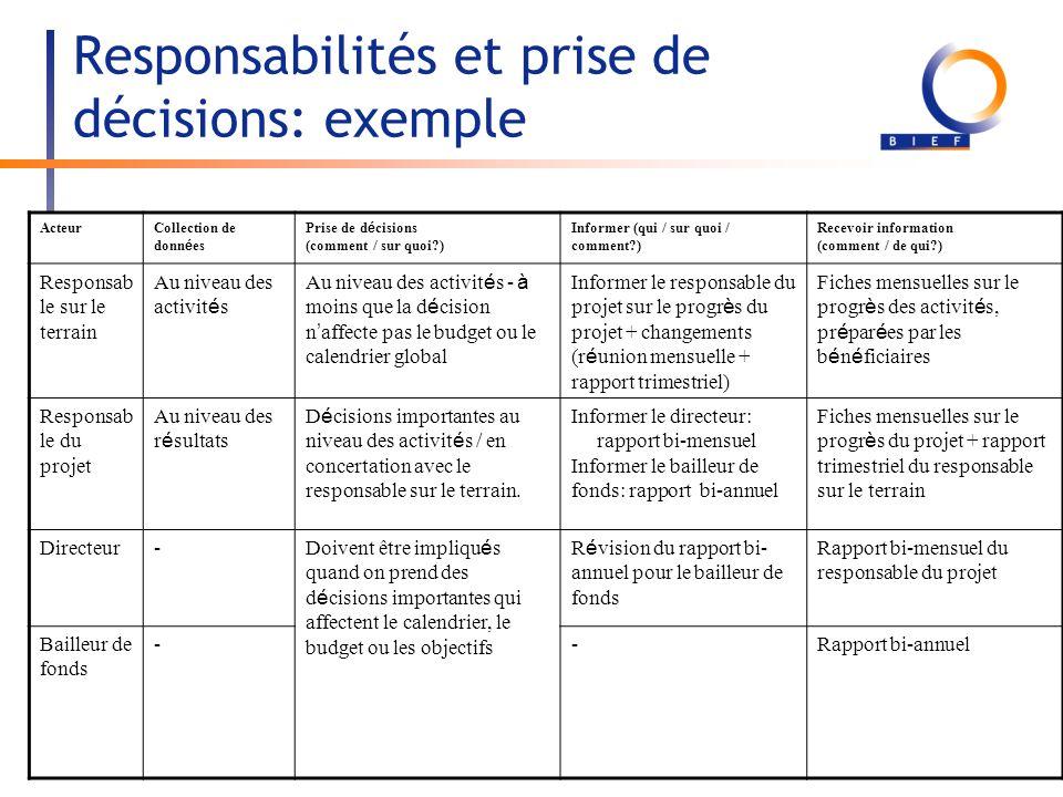 Responsabilités et prise de décisions: exemple