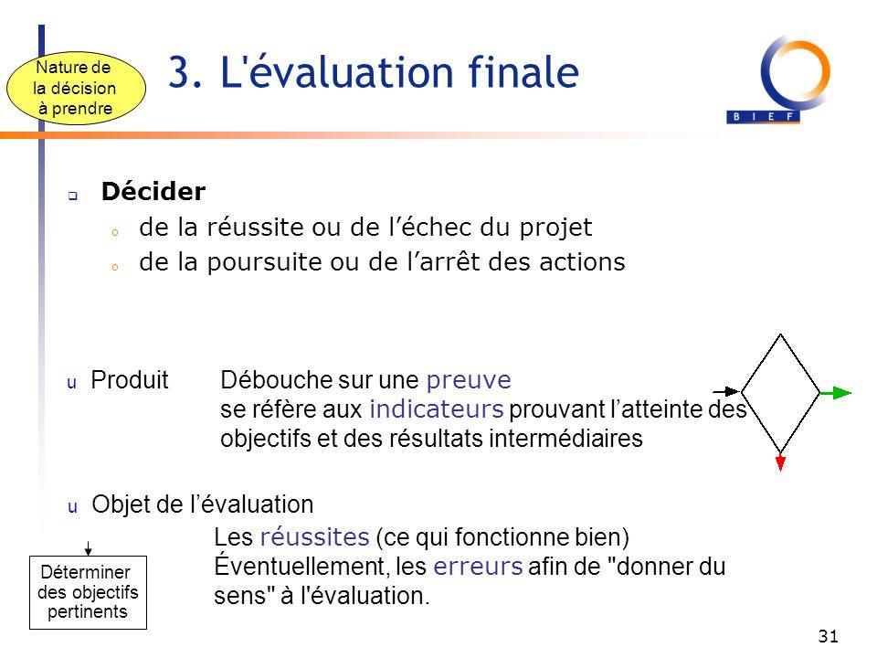 3. L évaluation finale Décider de la réussite ou de l'échec du projet