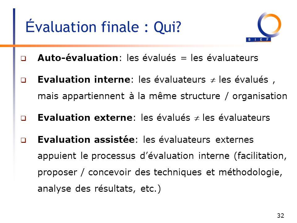 Évaluation finale : Qui