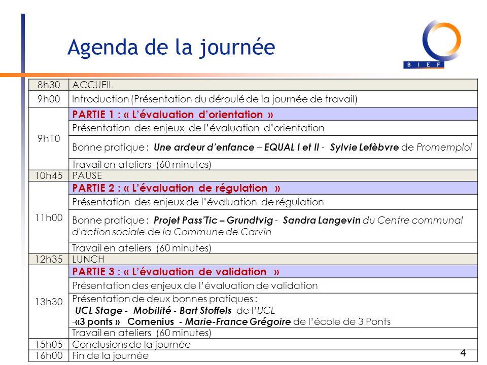 Agenda de la journée PARTIE 1 : « L'évaluation d'orientation »