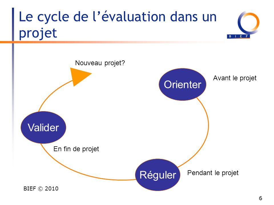 Le cycle de l'évaluation dans un projet