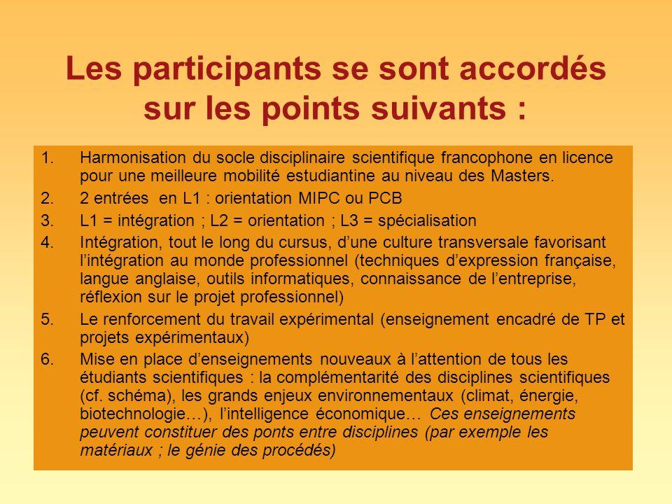 Les participants se sont accordés sur les points suivants :