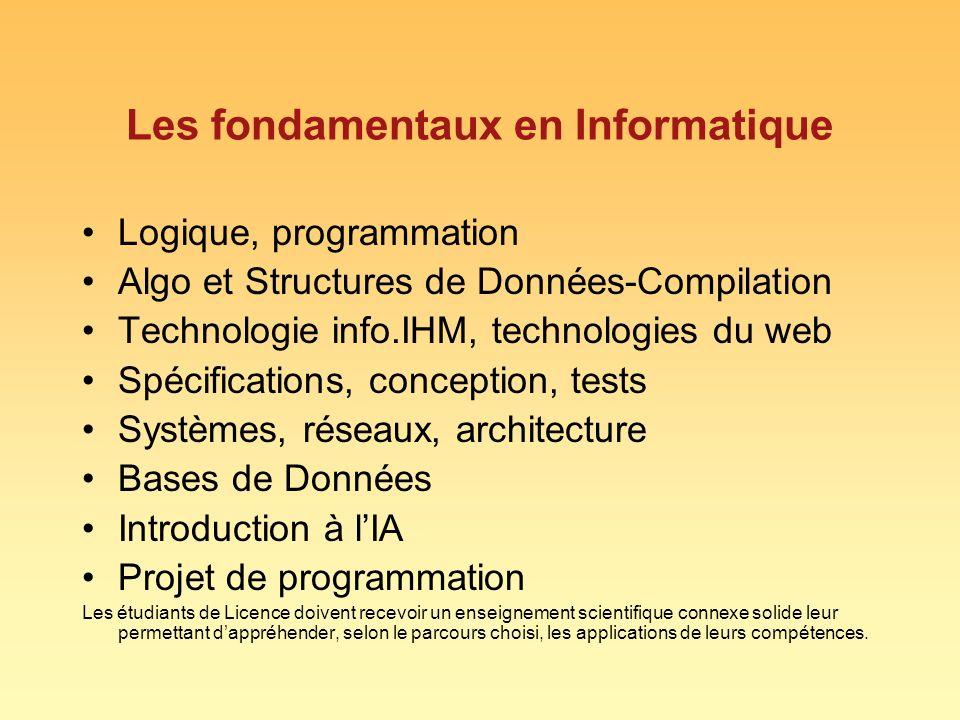 Les fondamentaux en Informatique