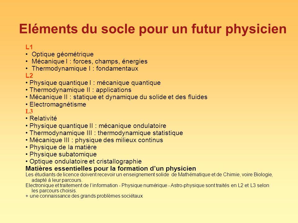 Eléments du socle pour un futur physicien