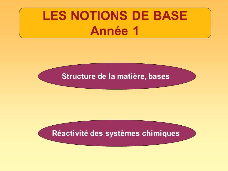Structure de la matière, bases Réactivité des systèmes chimiques