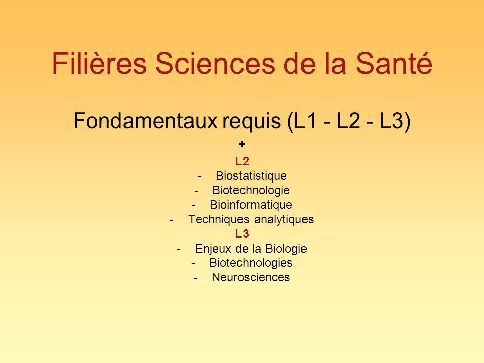 Filières Sciences de la Santé