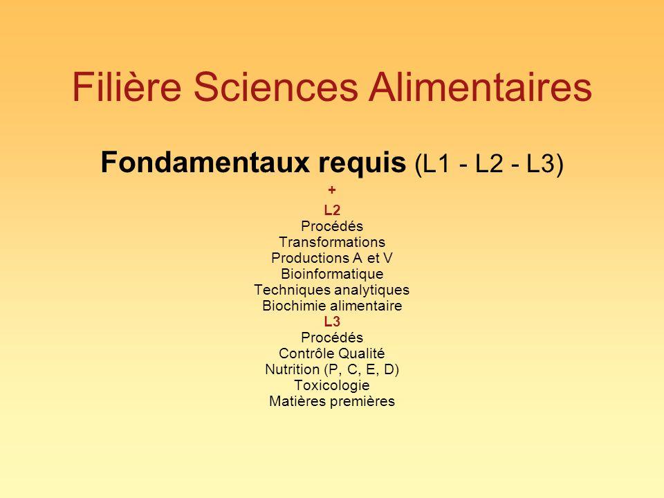 Filière Sciences Alimentaires