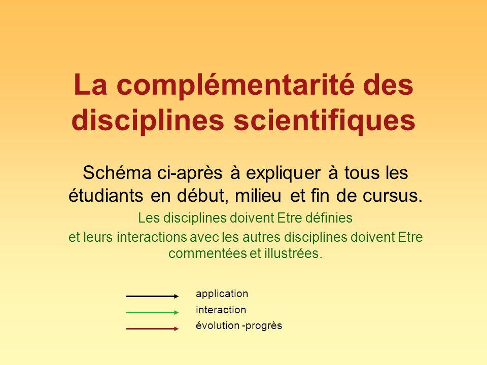 La complémentarité des disciplines scientifiques