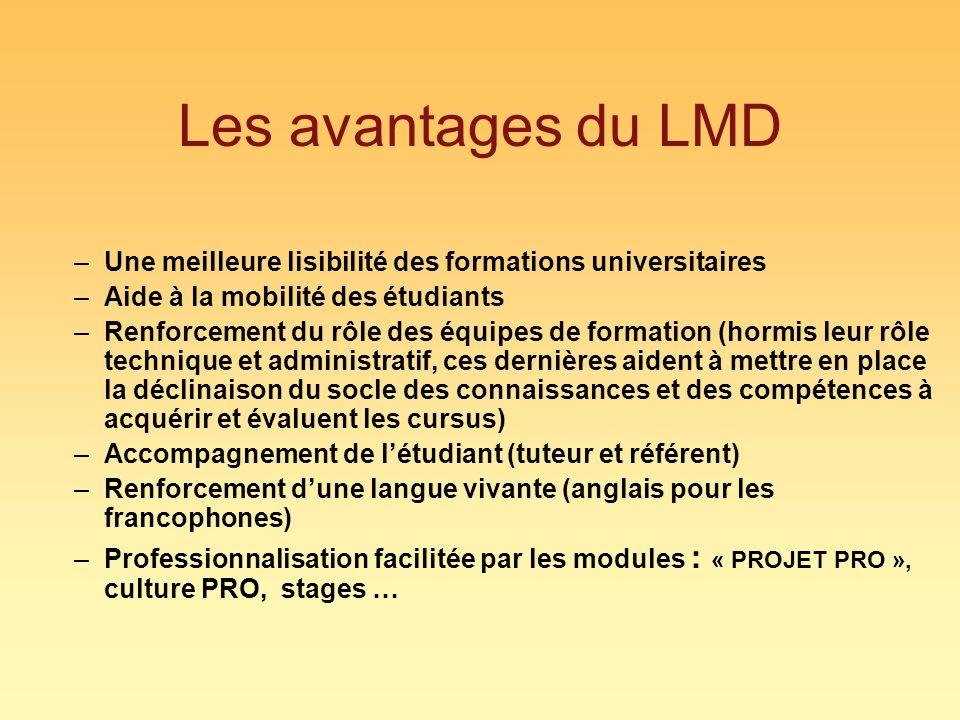 Les avantages du LMD Une meilleure lisibilité des formations universitaires. Aide à la mobilité des étudiants.