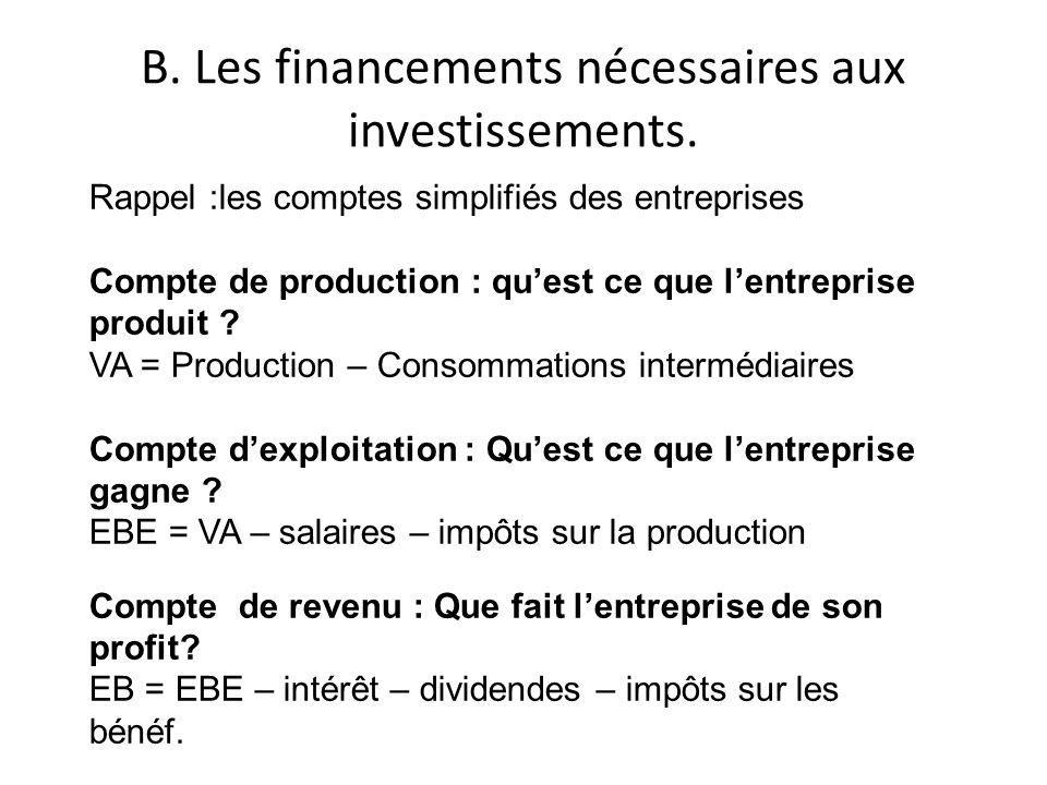 B. Les financements nécessaires aux investissements.