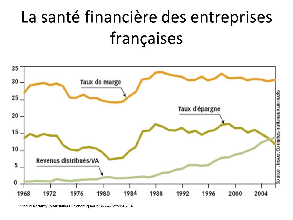 La santé financière des entreprises françaises