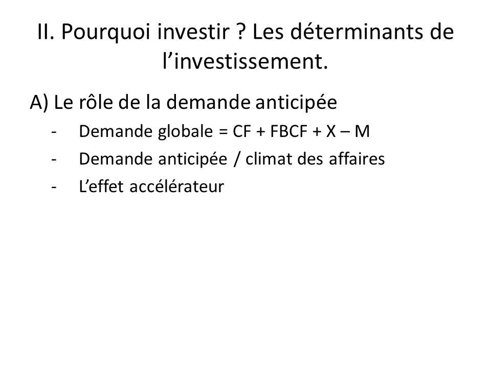 II. Pourquoi investir Les déterminants de l'investissement.
