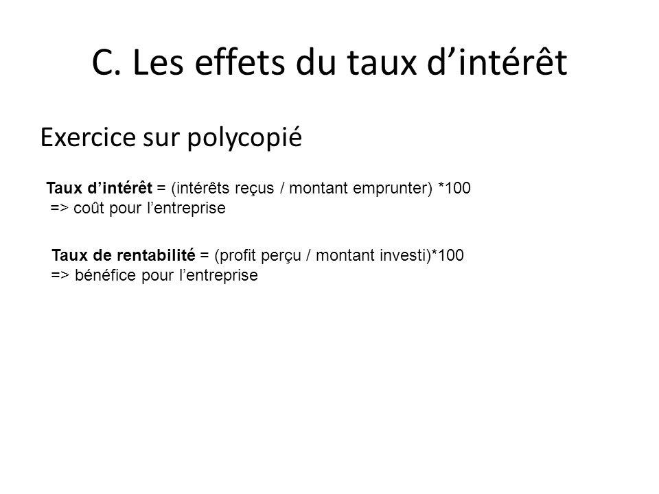 C. Les effets du taux d'intérêt