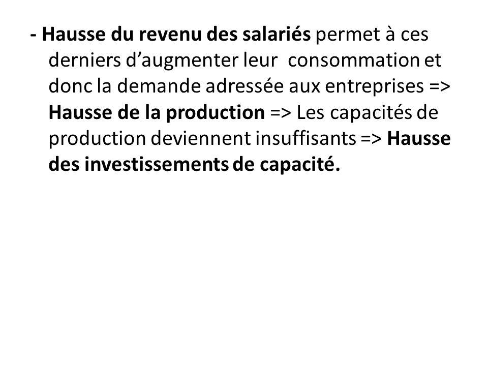 - Hausse du revenu des salariés permet à ces derniers d'augmenter leur consommation et donc la demande adressée aux entreprises => Hausse de la production => Les capacités de production deviennent insuffisants => Hausse des investissements de capacité.